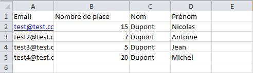 Excel invitations - diffuser